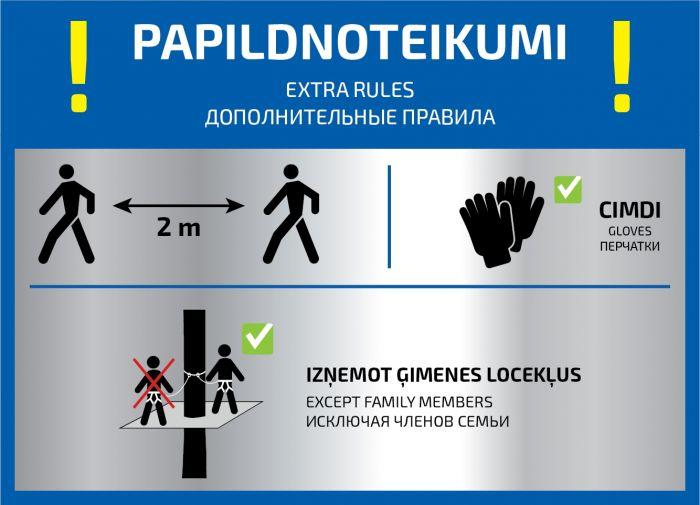 Дополнительные правила